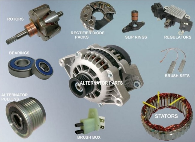 Jual Spare Part Genset
